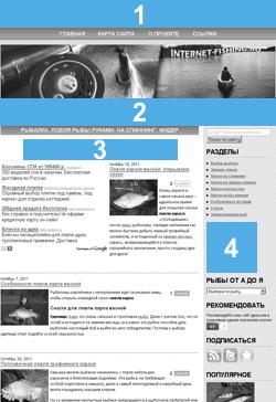 Карта размещения баннеров на сайте www.internet-fishing.ru